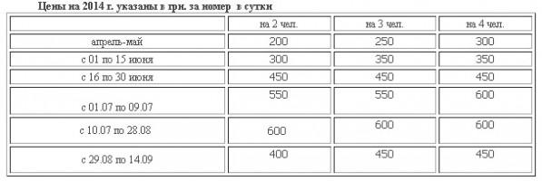 Солнечногорское - бо Солнечное